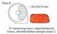mesin perajang sayur 8 tokomesin blitar