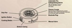 mesin rice cooker 3 tokomesin blitar