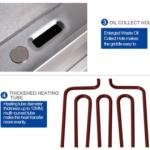 Jual Mesin Pemanggang Griddle (listrik) – EEG818 di Blitar