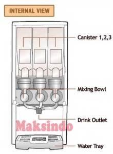 mesin pembuat kopi instant 2 tokomesin blitar
