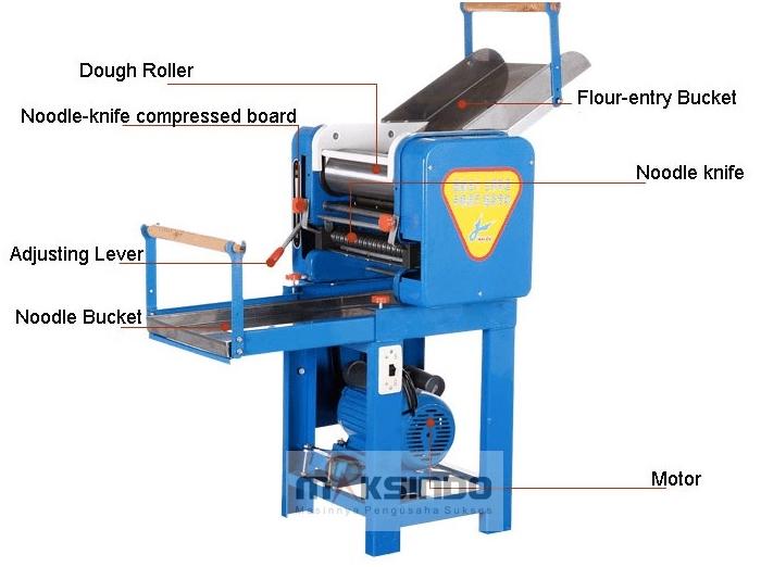 Mesin Cetak Mie Industrial (MKS-500) 4 tokomesin blitar