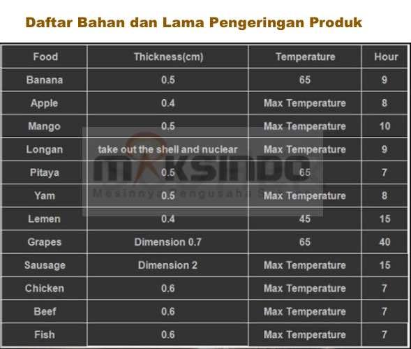 Mesin Food Dehydrator 6 Rak (FDH6) 9 tokomesin blitar